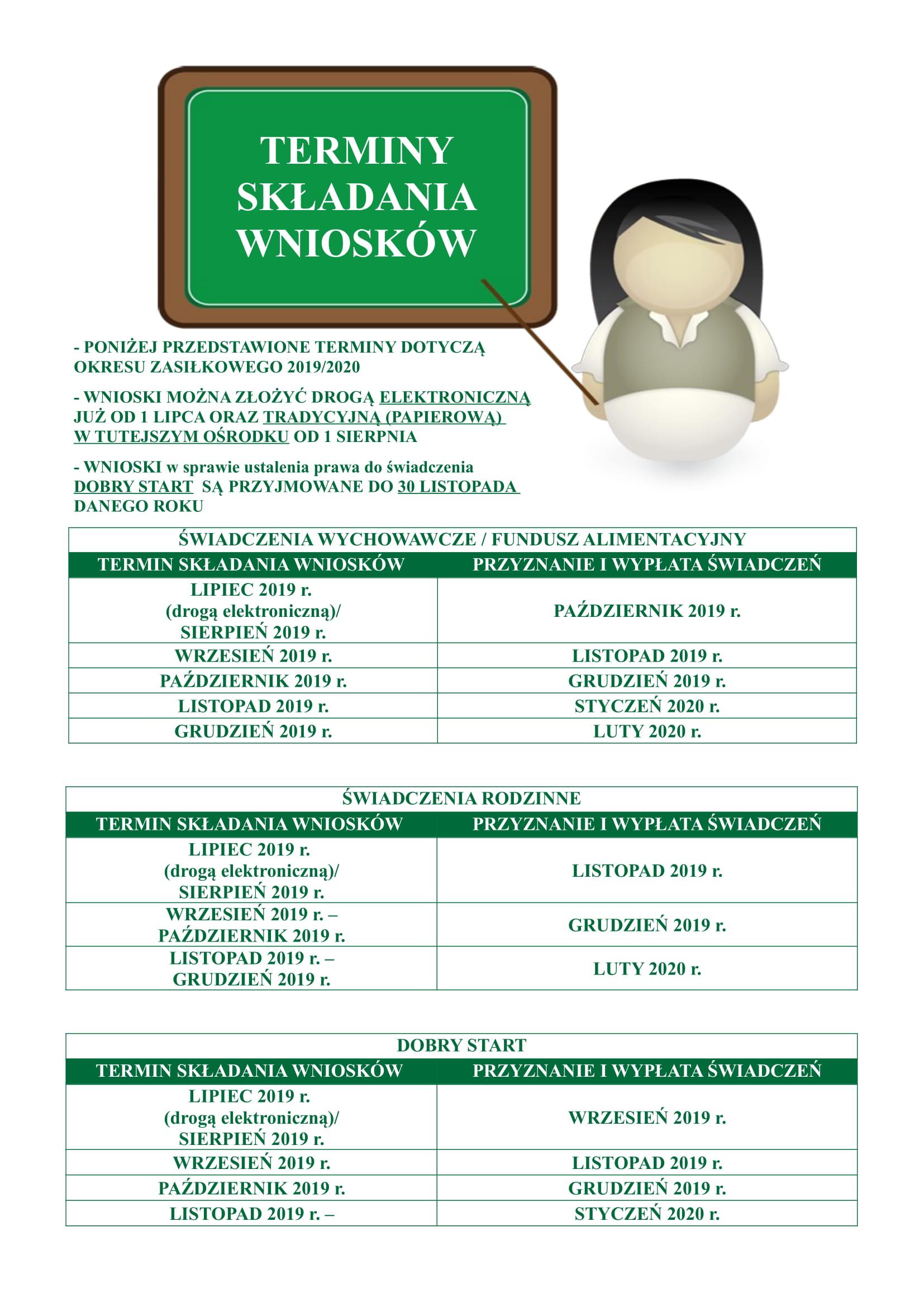 Plakat z terminami składania wniosków, w treści artykułu do pobrania wersja dostępna